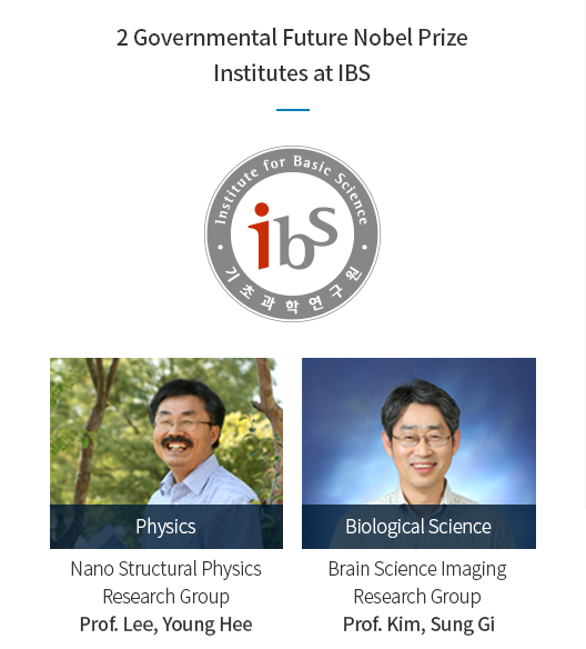 2 future Nobel prize Institutes (IBS: Institute for Basic Science) procured Physics Nano structual physics Nano structual physics research groupProf. Lee, Young He
