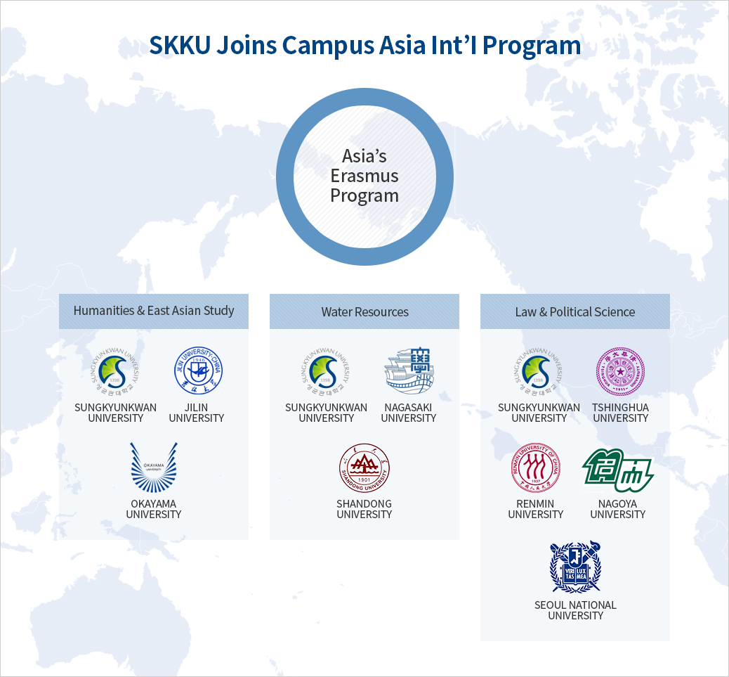 SKKU Joins Campus Asia Int'I Program